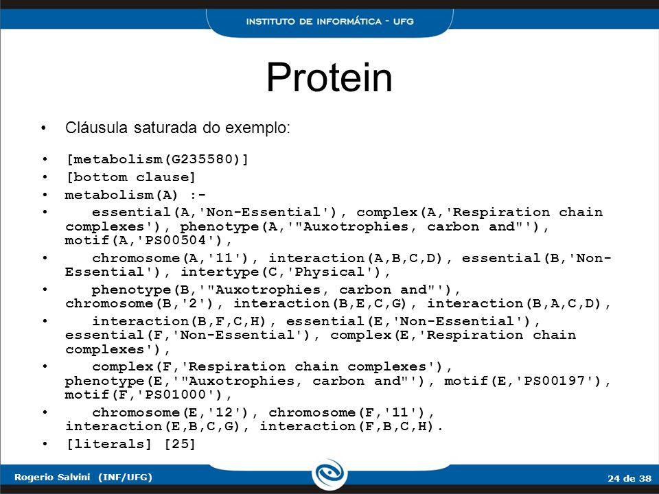 Protein Cláusula saturada do exemplo: [metabolism(G235580)]